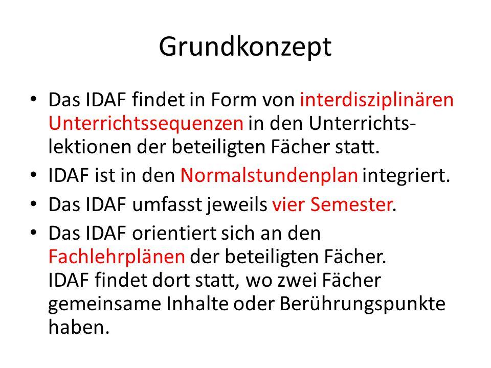 Grundkonzept Das IDAF findet in Form von interdisziplinären Unterrichtssequenzen in den Unterrichts-lektionen der beteiligten Fächer statt.