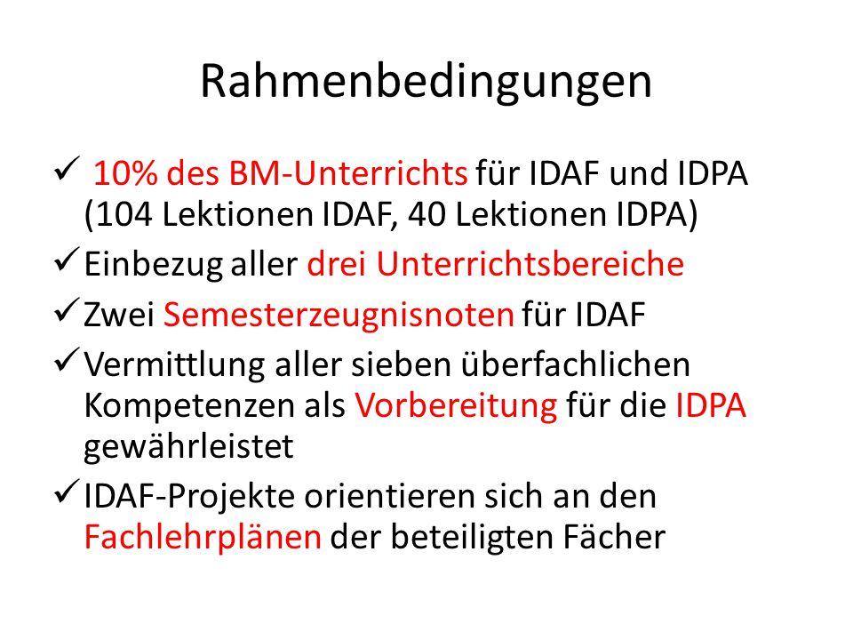 Rahmenbedingungen 10% des BM-Unterrichts für IDAF und IDPA (104 Lektionen IDAF, 40 Lektionen IDPA) Einbezug aller drei Unterrichtsbereiche.