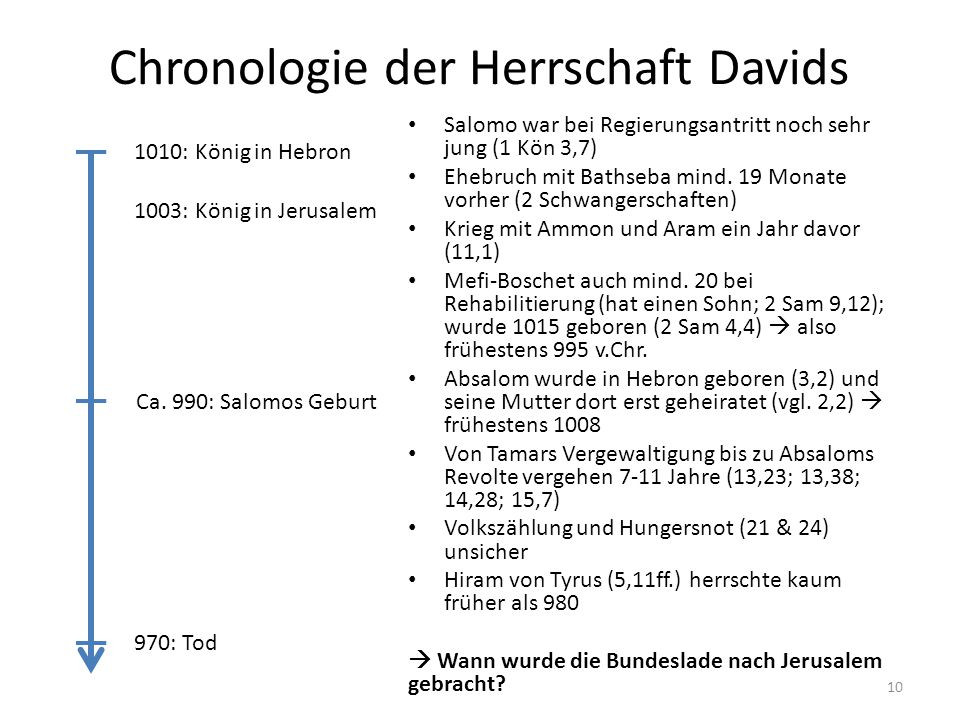 Chronologie der Herrschaft Davids