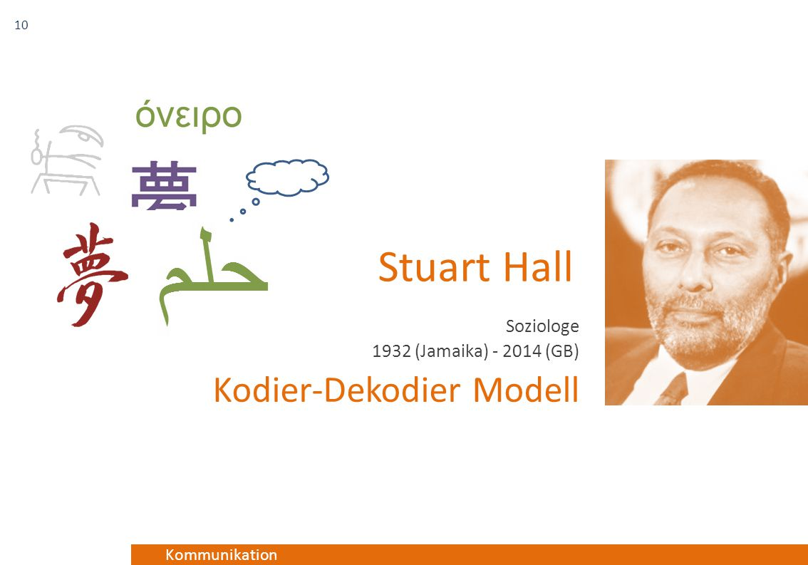 Soziologe 1932 (Jamaika) - 2014 (GB) Kodier-Dekodier Modell