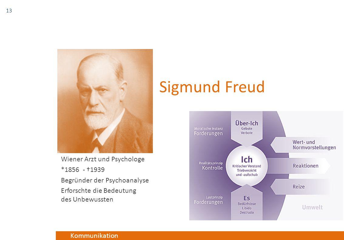 Sigmund Freud Wiener Arzt und Psychologe *1856 - †1939
