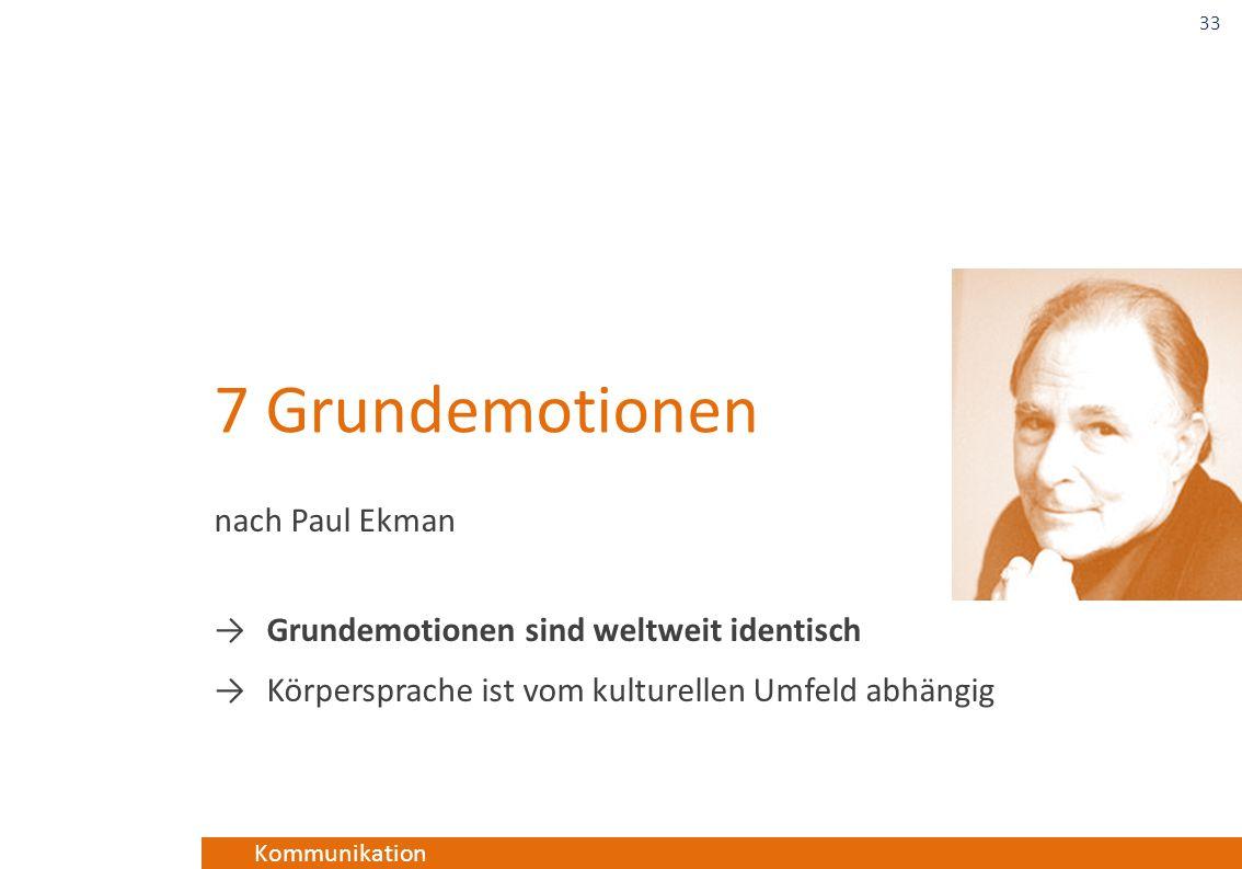 7 Grundemotionen nach Paul Ekman