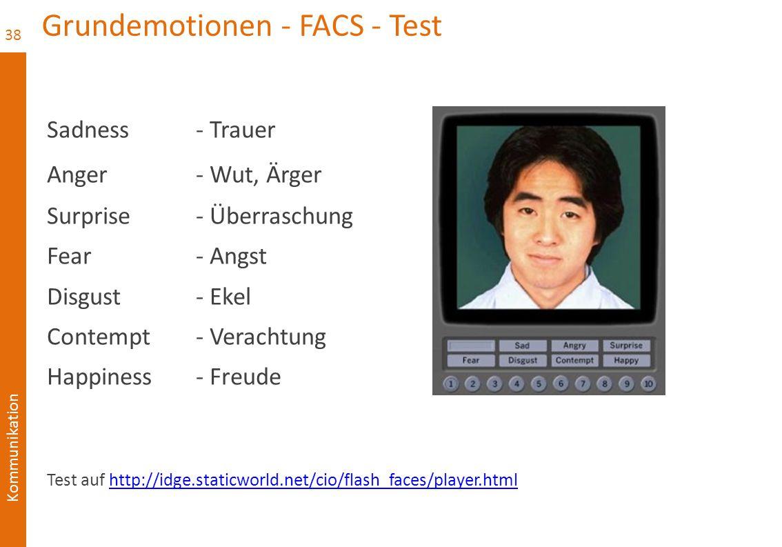 Grundemotionen - FACS - Test