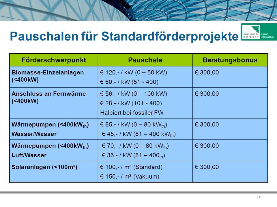 Pauschalen für Standardförderprojekte