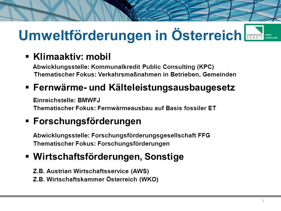 Umweltförderungen in Österreich