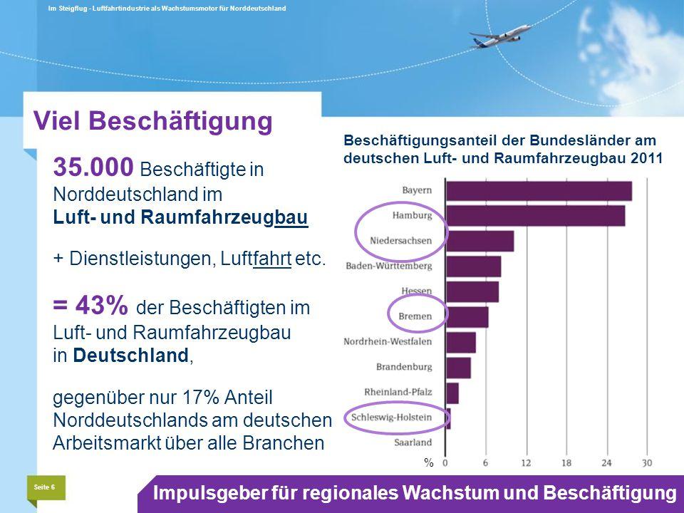 35.000 Beschäftigte in Norddeutschland im Luft- und Raumfahrzeugbau