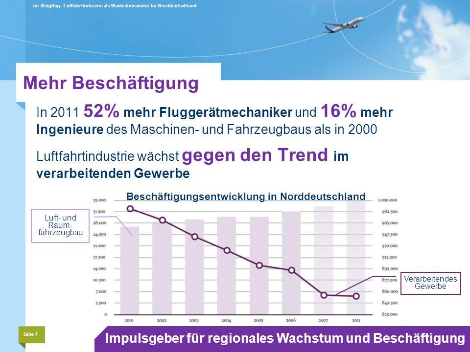 Beschäftigungsentwicklung in Norddeutschland