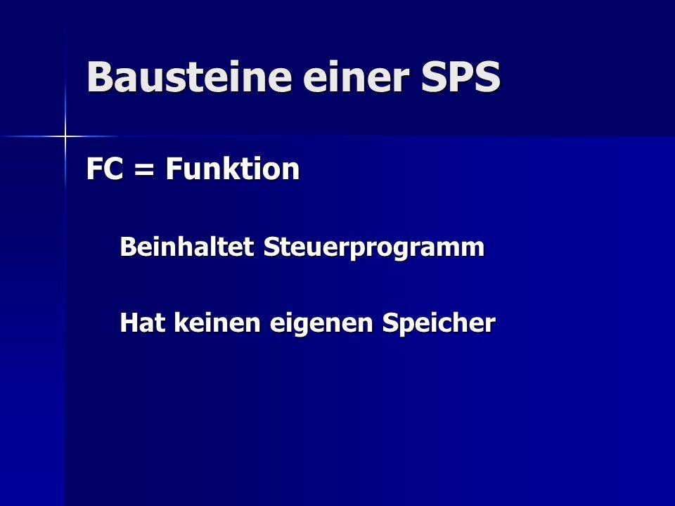 Bausteine einer SPS FC = Funktion Beinhaltet Steuerprogramm