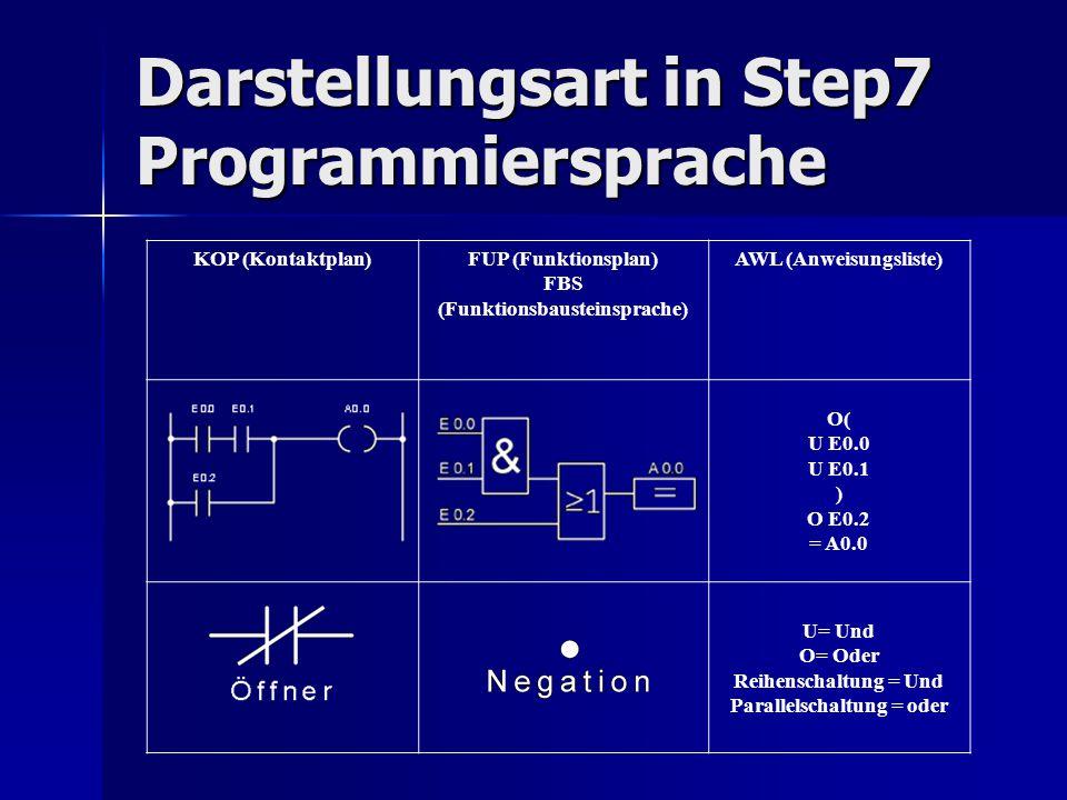 Darstellungsart in Step7 Programmiersprache
