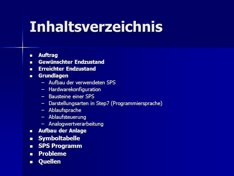 Inhaltsverzeichnis Symboltabelle SPS Programm Probleme Quellen Auftrag