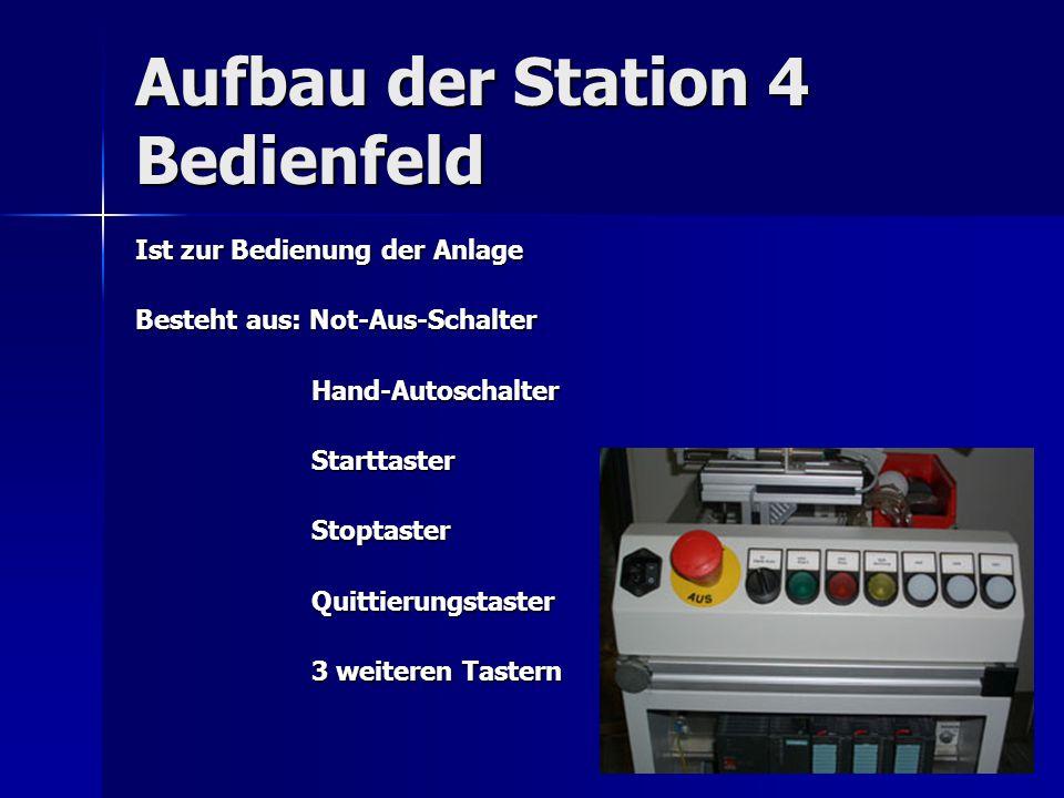 Aufbau der Station 4 Bedienfeld