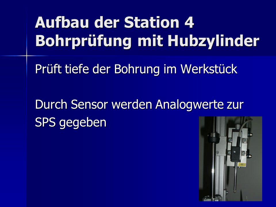 Aufbau der Station 4 Bohrprüfung mit Hubzylinder