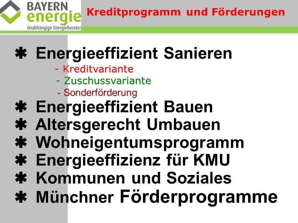 Kreditprogramm und Förderungen