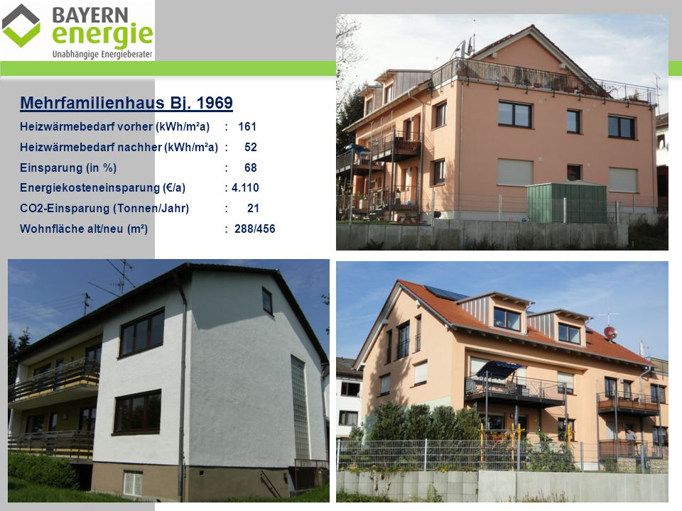 Mehrfamilienhaus Bj. 1969 Heizwärmebedarf vorher (kWh/m²a) : 161