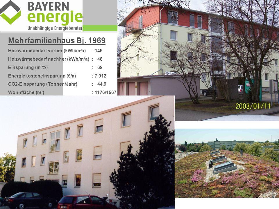 Mehrfamilienhaus Bj. 1969 Heizwärmebedarf vorher (kWh/m²a) : 149