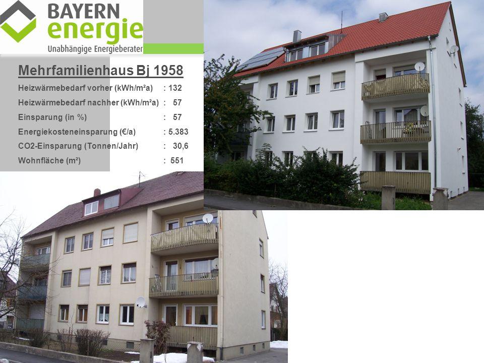 Mehrfamilienhaus Bj 1958 Heizwärmebedarf vorher (kWh/m²a) : 132