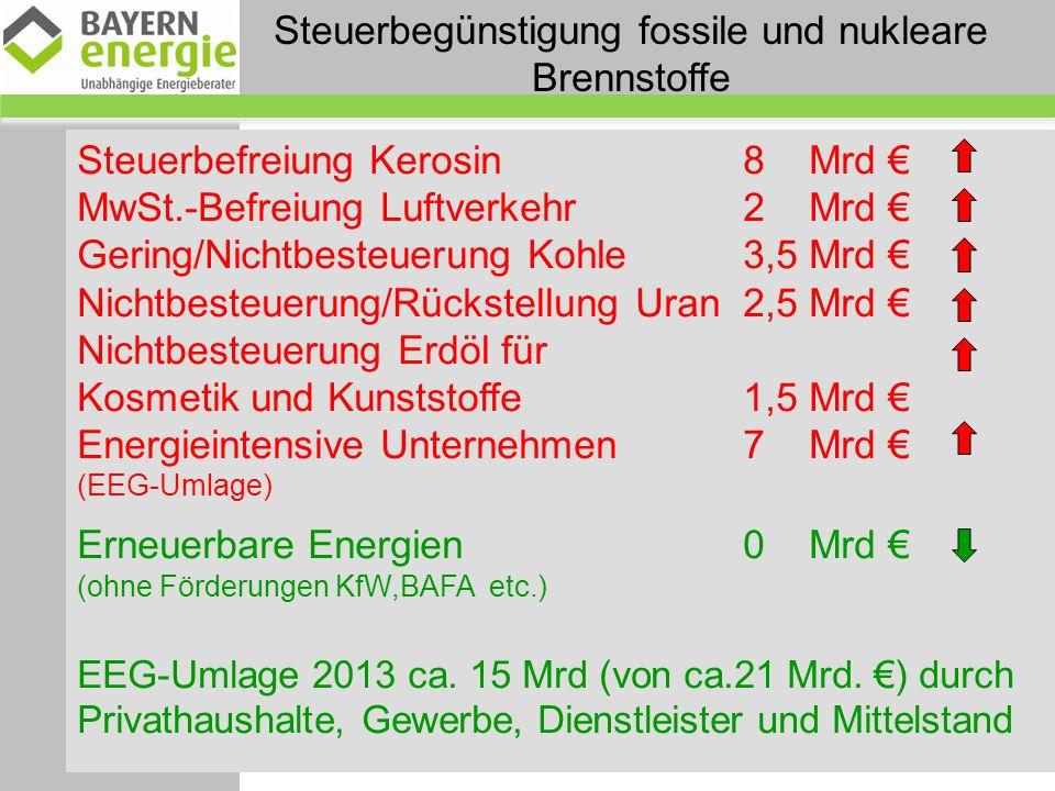 Steuerbegünstigung fossile und nukleare Brennstoffe