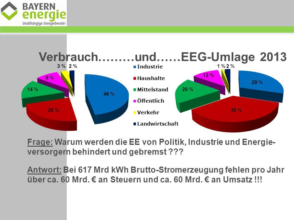 Verbrauch………und……EEG-Umlage 2013