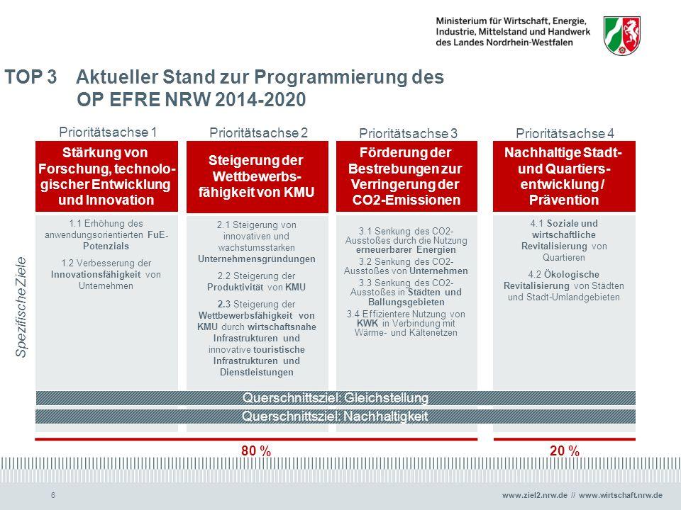 TOP 3 Aktueller Stand zur Programmierung des OP EFRE NRW 2014-2020