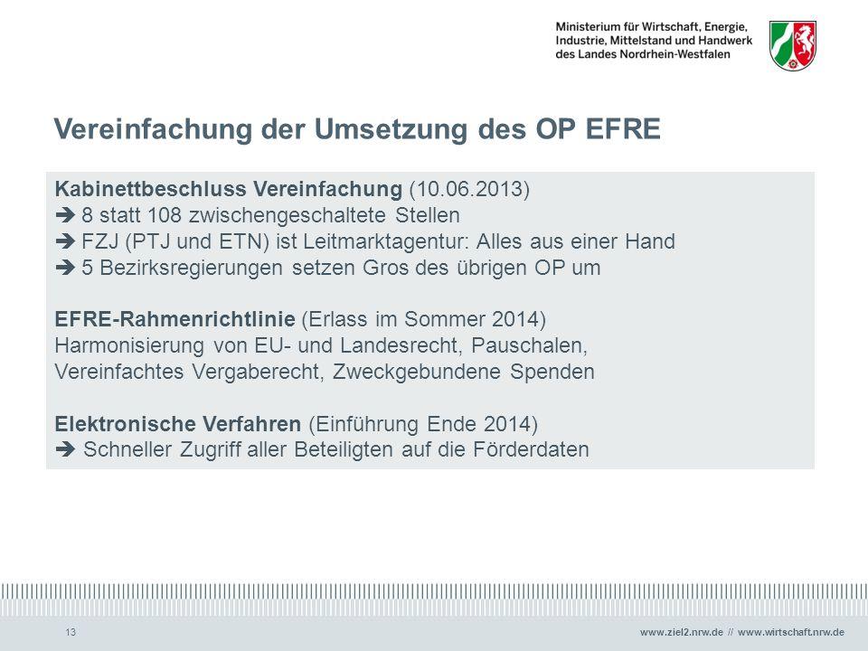 Vereinfachung der Umsetzung des OP EFRE