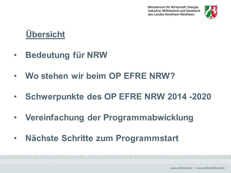 Übersicht Bedeutung für NRW. Wo stehen wir beim OP EFRE NRW Schwerpunkte des OP EFRE NRW 2014 -2020.