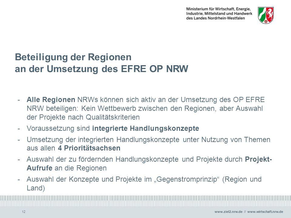 Beteiligung der Regionen an der Umsetzung des EFRE OP NRW