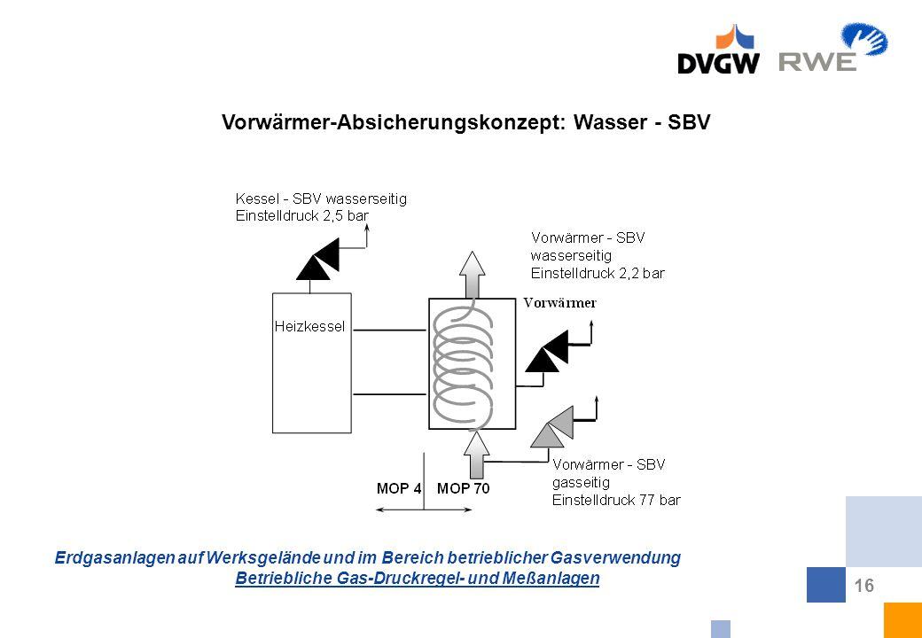 Vorwärmer-Absicherungskonzept: Wasser - SBV