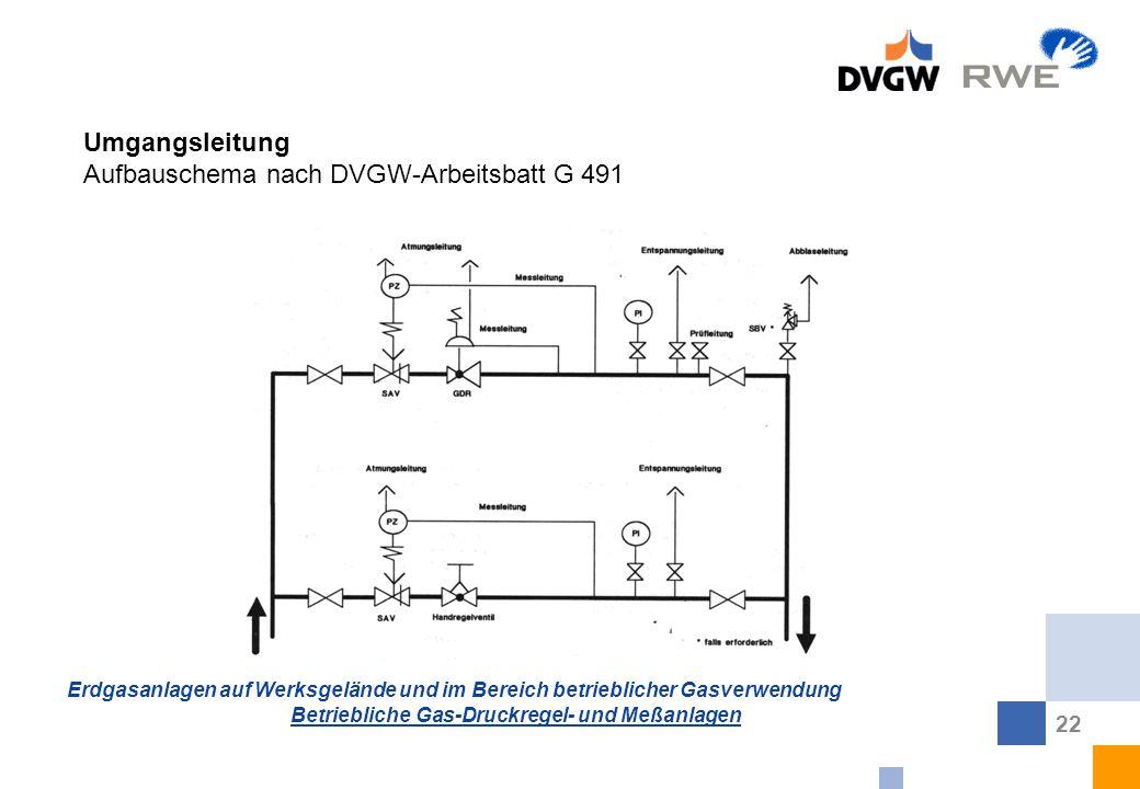 Umgangsleitung Aufbauschema nach DVGW-Arbeitsbatt G 491