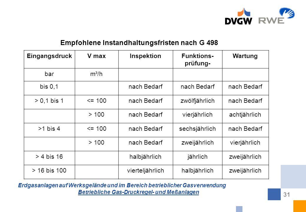 Empfohlene Instandhaltungsfristen nach G 498
