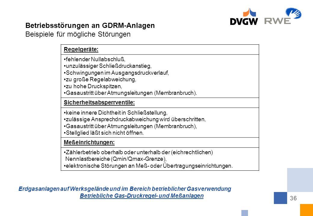 Betriebsstörungen an GDRM-Anlagen Beispiele für mögliche Störungen