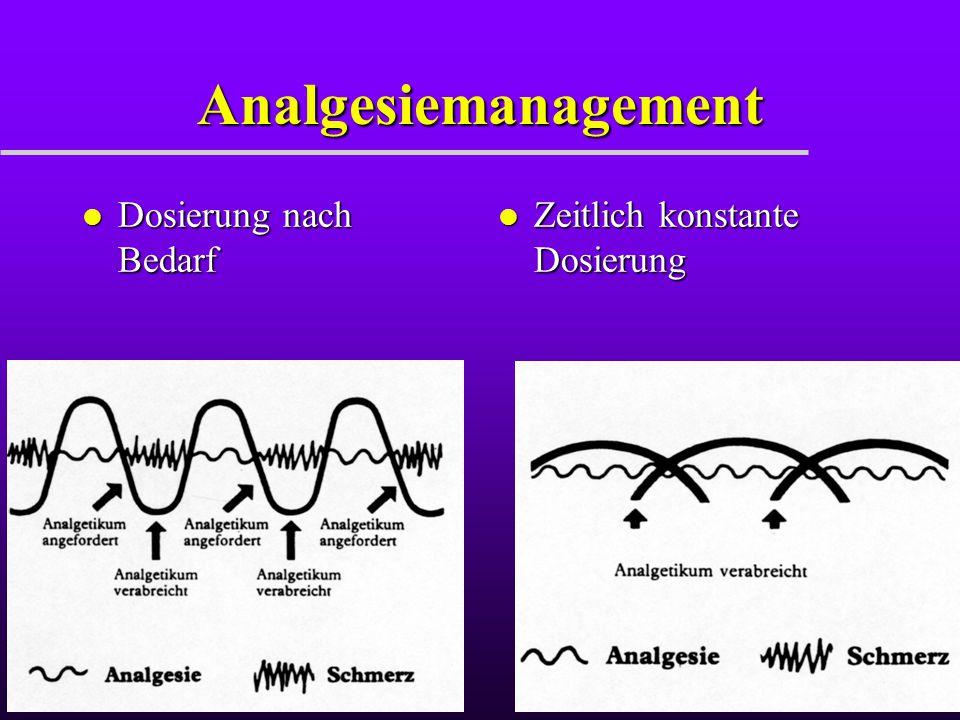 Analgesiemanagement Dosierung nach Bedarf Zeitlich konstante Dosierung