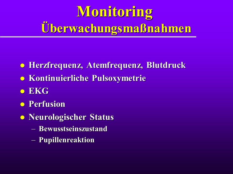Monitoring Überwachungsmaßnahmen