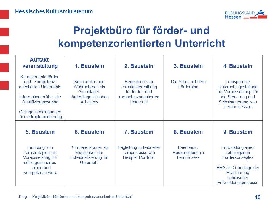 Projektbüro für förder- und kompetenzorientierten Unterricht
