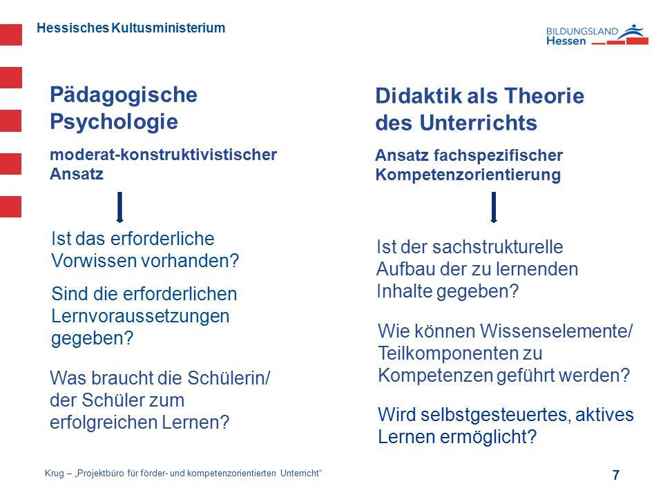 Pädagogische Psychologie Didaktik als Theorie des Unterrichts