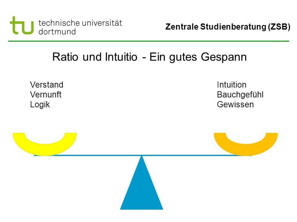 Ratio und Intuitio - Ein gutes Gespann