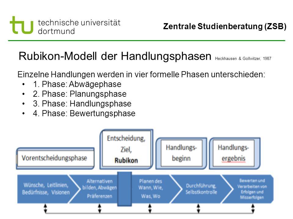 Rubikon-Modell der Handlungsphasen Heckhausen & Gollwitzer, 1987
