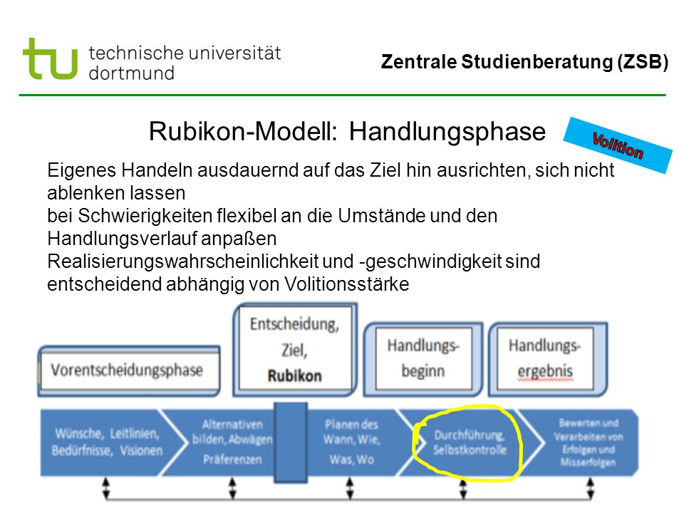 Rubikon-Modell: Handlungsphase