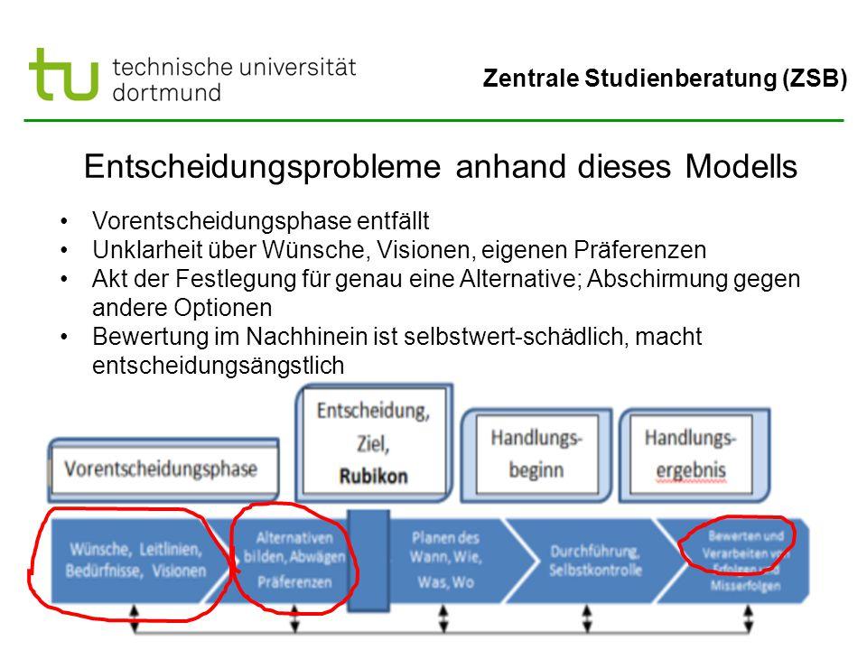 Entscheidungsprobleme anhand dieses Modells