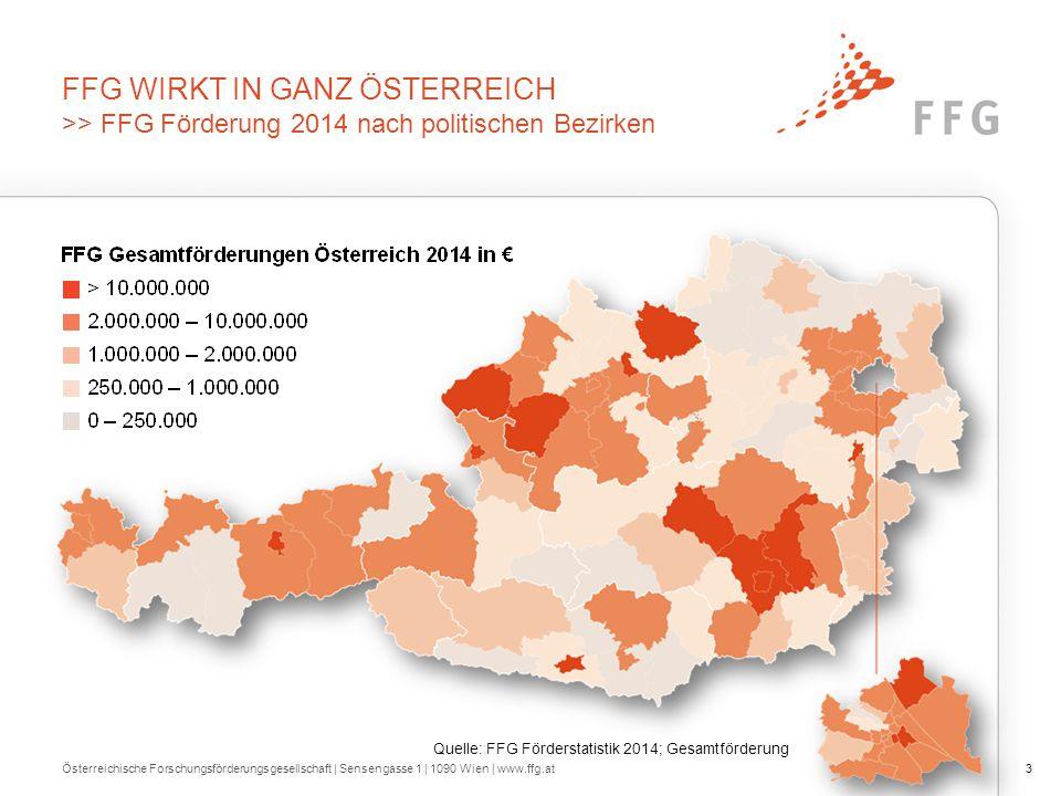 starke player in den regionen >> Österreichs Bundesländer: Ein Ranking