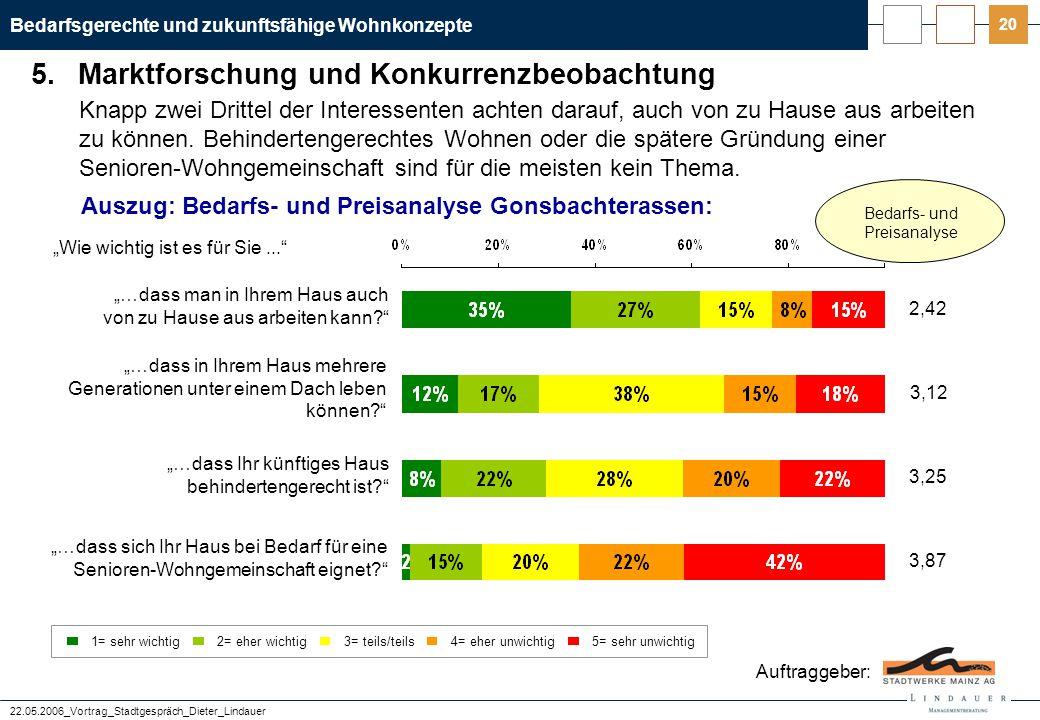 Auszug: Bedarfs- und Preisanalyse Gonsbachterassen: