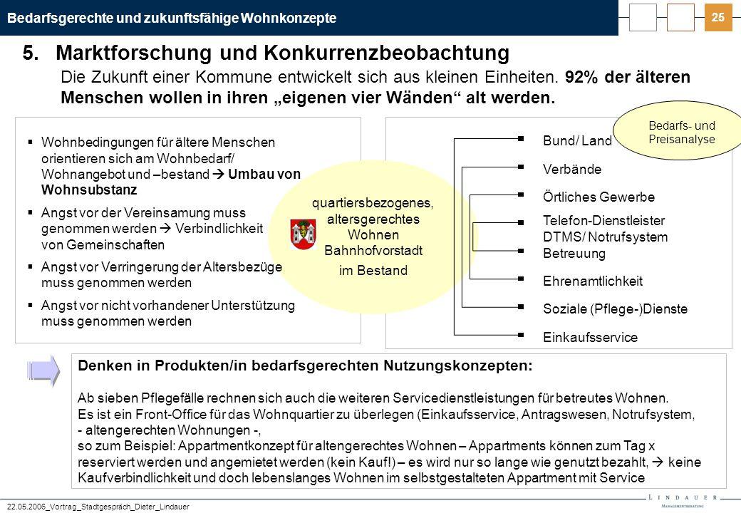 Auszug: Wohnzufriedenheitsanalyse Carré (Frankfurt)