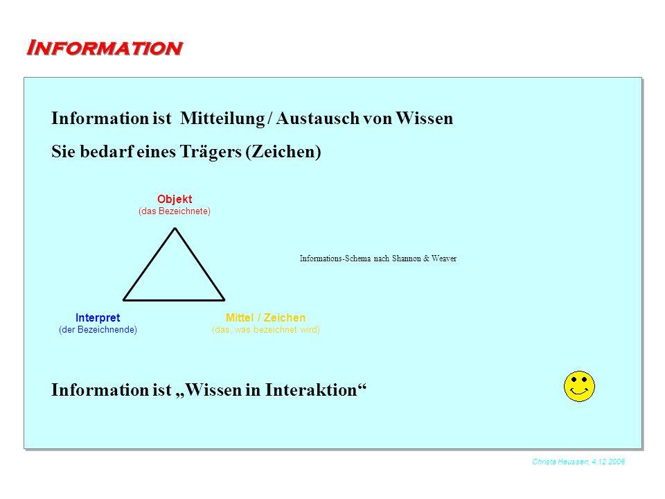 Information Information ist Mitteilung / Austausch von Wissen