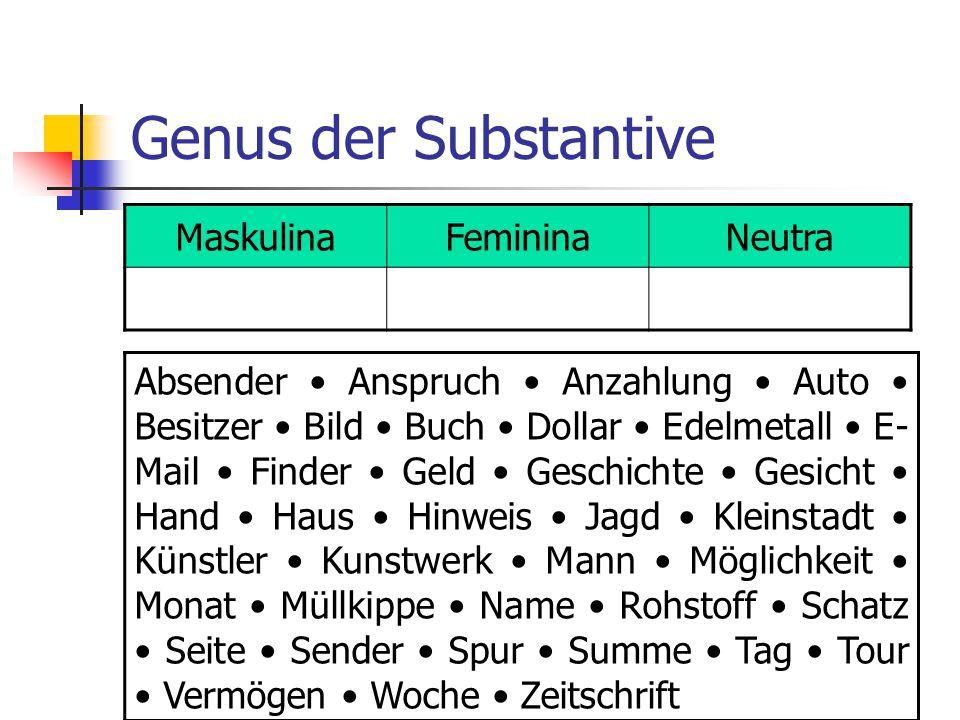 Genus der Substantive Maskulina Feminina Neutra