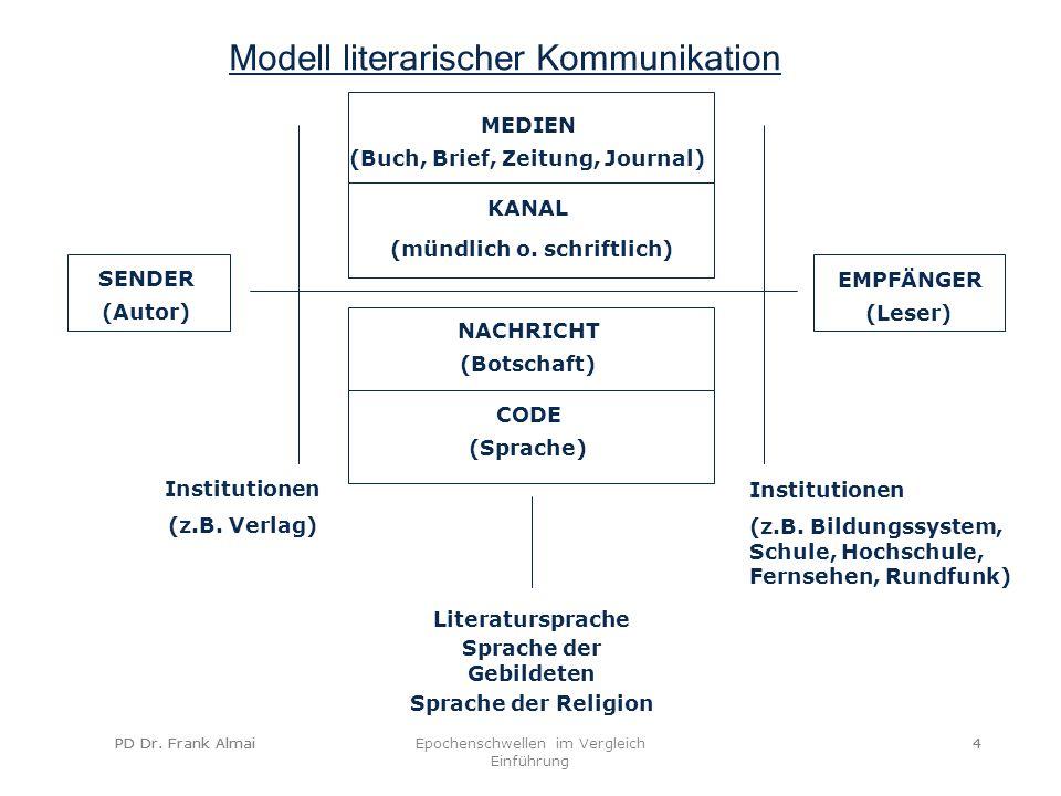 Modell literarischer Kommunikation