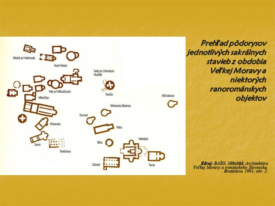 Prehľad pôdorysov jednotlivých sakrálnych stavieb z obdobia Veľkej Moravy a niektorých ranorománskych objektov