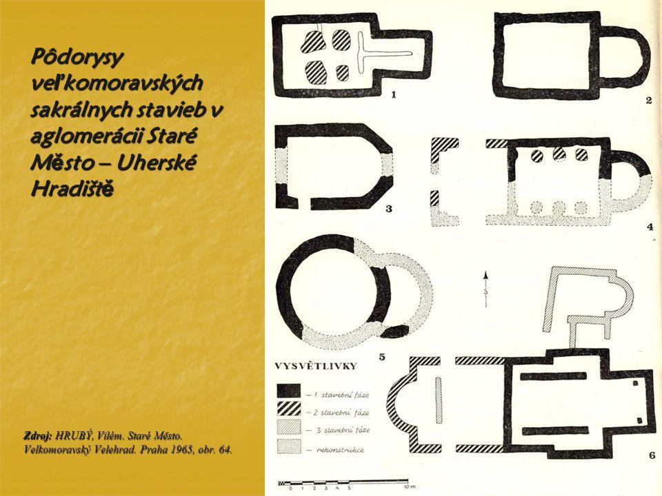 Pôdorysy veľkomoravských sakrálnych stavieb v aglomerácii Staré Město – Uherské Hradiště