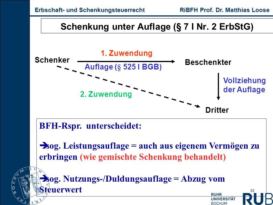 Schenkung unter Auflage (§ 7 I Nr. 2 ErbStG)