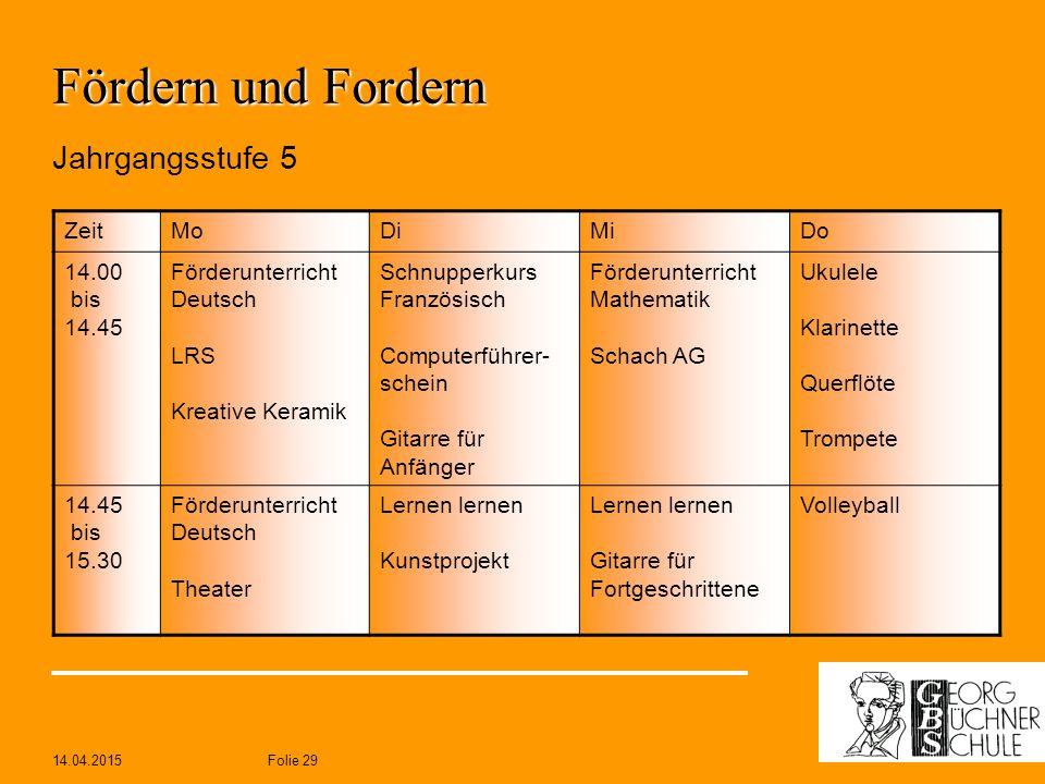 Fördern und Fordern Jahrgangsstufe 5 Zeit Mo Di Mi Do 14.00 bis 14.45