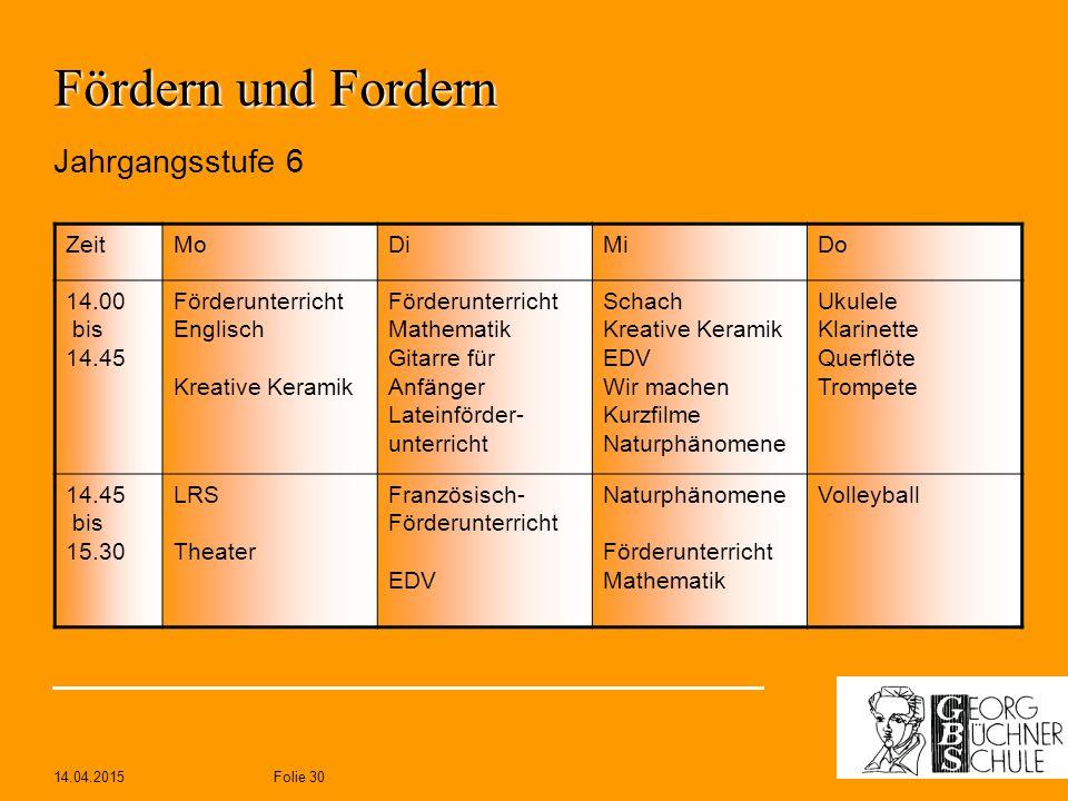 Fördern und Fordern Jahrgangsstufe 6 Zeit Mo Di Mi Do 14.00 bis 14.45