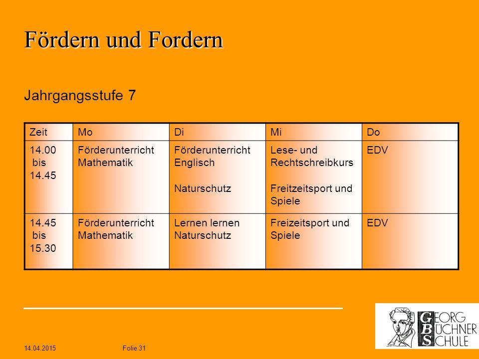 Fördern und Fordern Jahrgangsstufe 7 Zeit Mo Di Mi Do 14.00 bis 14.45